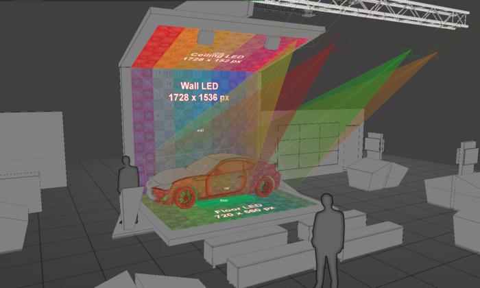 Led Screen Hire And Plasma Screen Rentals Itr
